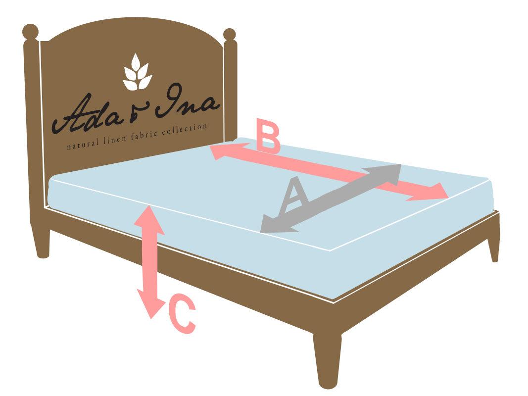 Så här mäter du sängöverkast - Ada & Ina