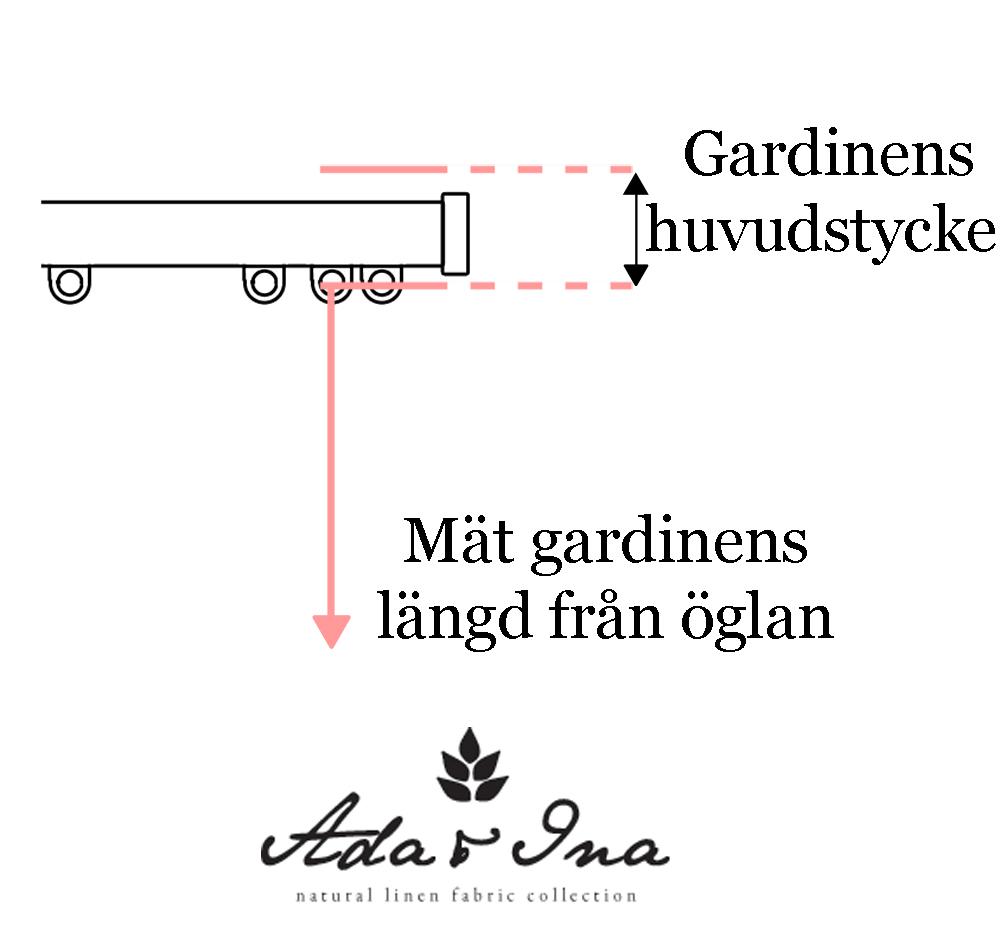 Så mäter du gardinens huvudstycke eller övre kant - Ada & Ina